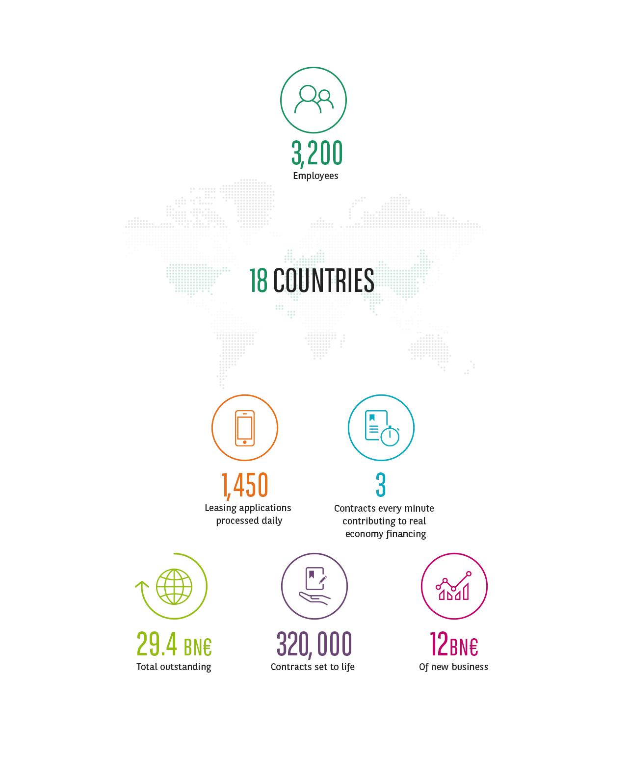 Key figures 2017 website